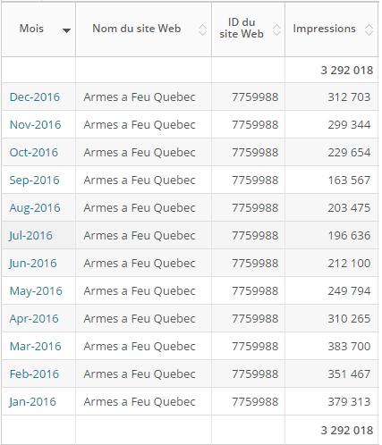 AAFQFA Stats
